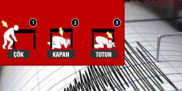 """""""Hayat üçgeni"""" nedir, nasıl yapılır? AFAD'dan hayati bilgiler: Deprem anında ve sonrasında neler yapılmalı"""