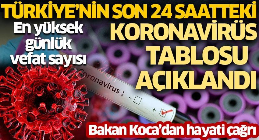 Türkiye'nin 30 Kasım günlük koronavirüs tablosu açıklandı! En yüksek vefat sayısı
