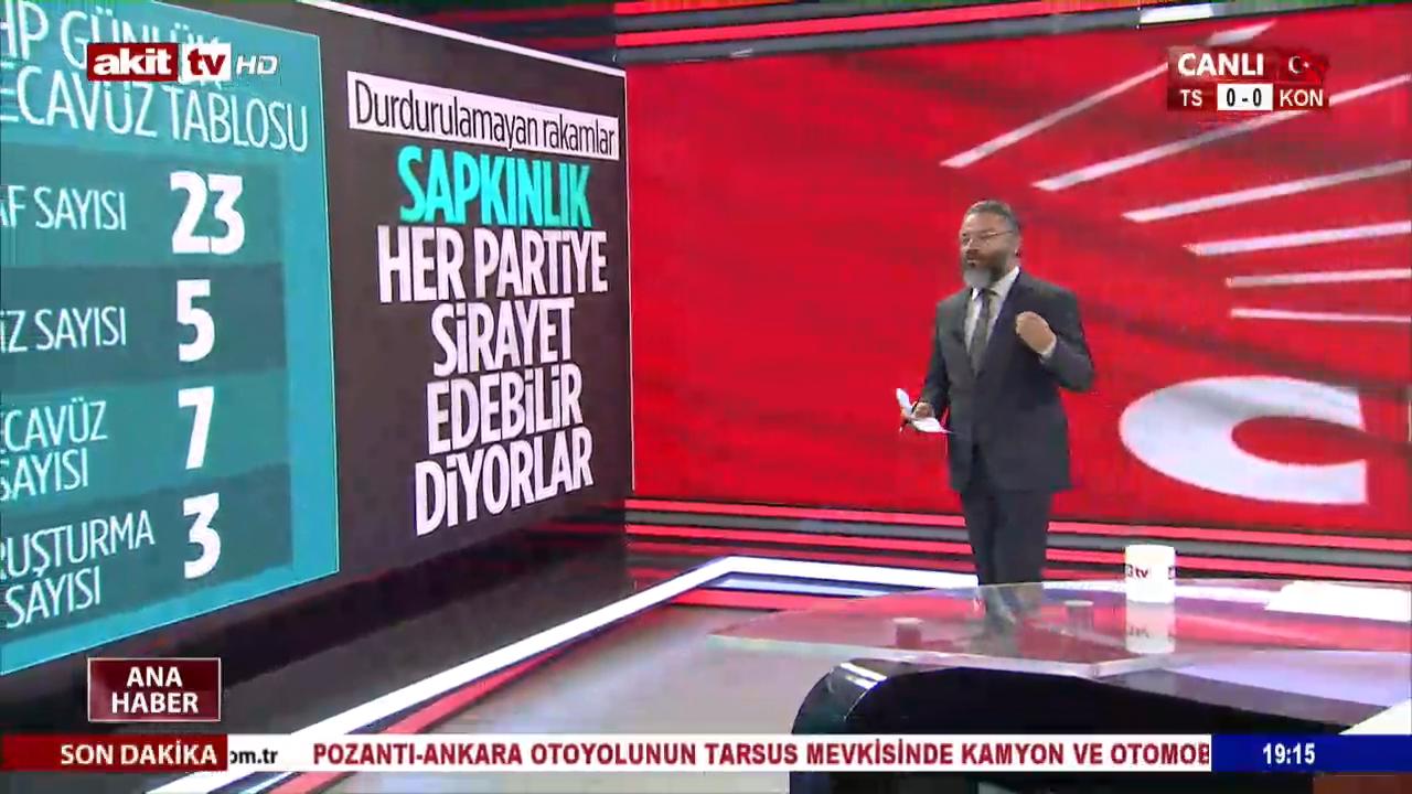 Tv'de İlk Kez : Chp'nin Taciz Tecavüz Tablosu Açıklandı